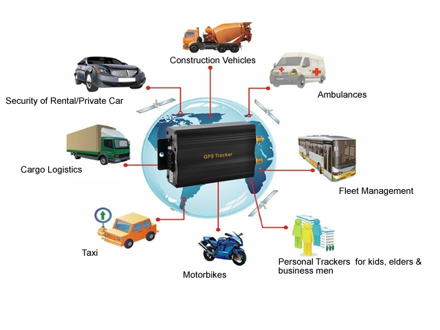 safe drive gps for all type of vehicles